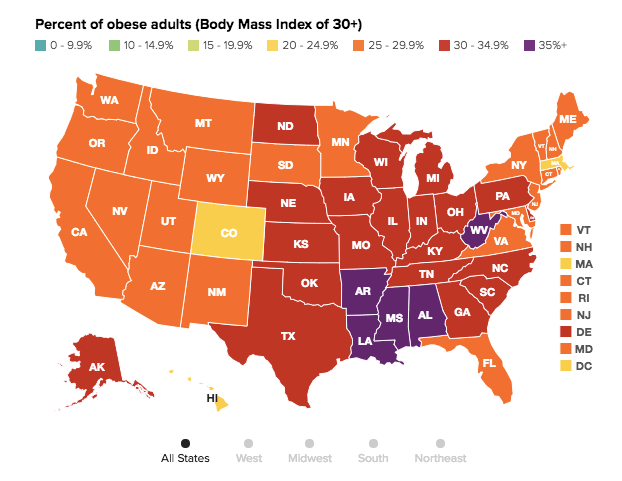 The shocking state of obesity in the United States of America (2018)